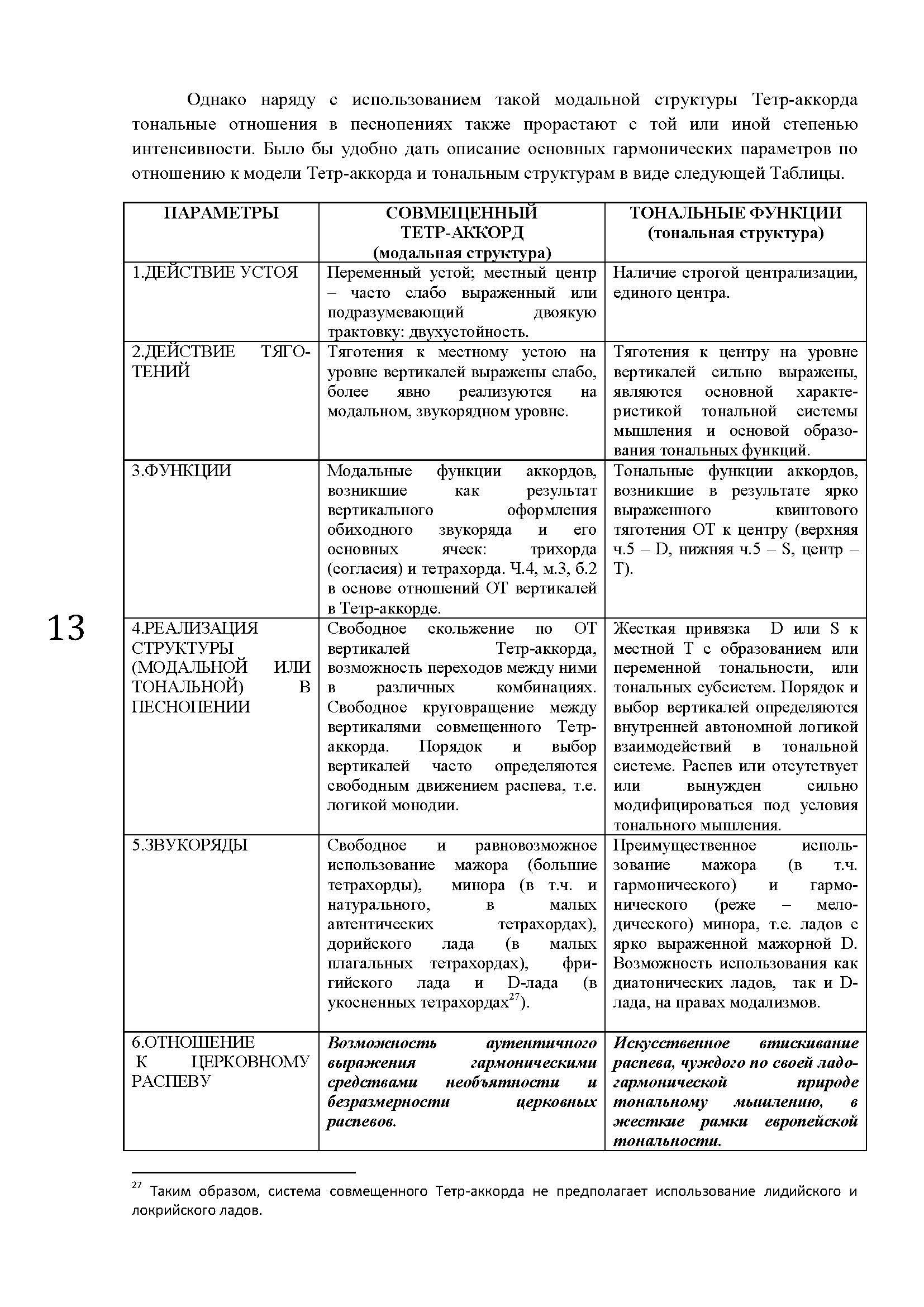 О.ФИЛИПП_ГАРМОНИЯ_ПАРТЕСНОГО_ПЕНИЯ_+_Страница_13