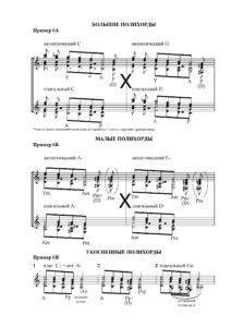О.ФИЛИПП_ПРИМЕРЫ_1_7_Страница_4