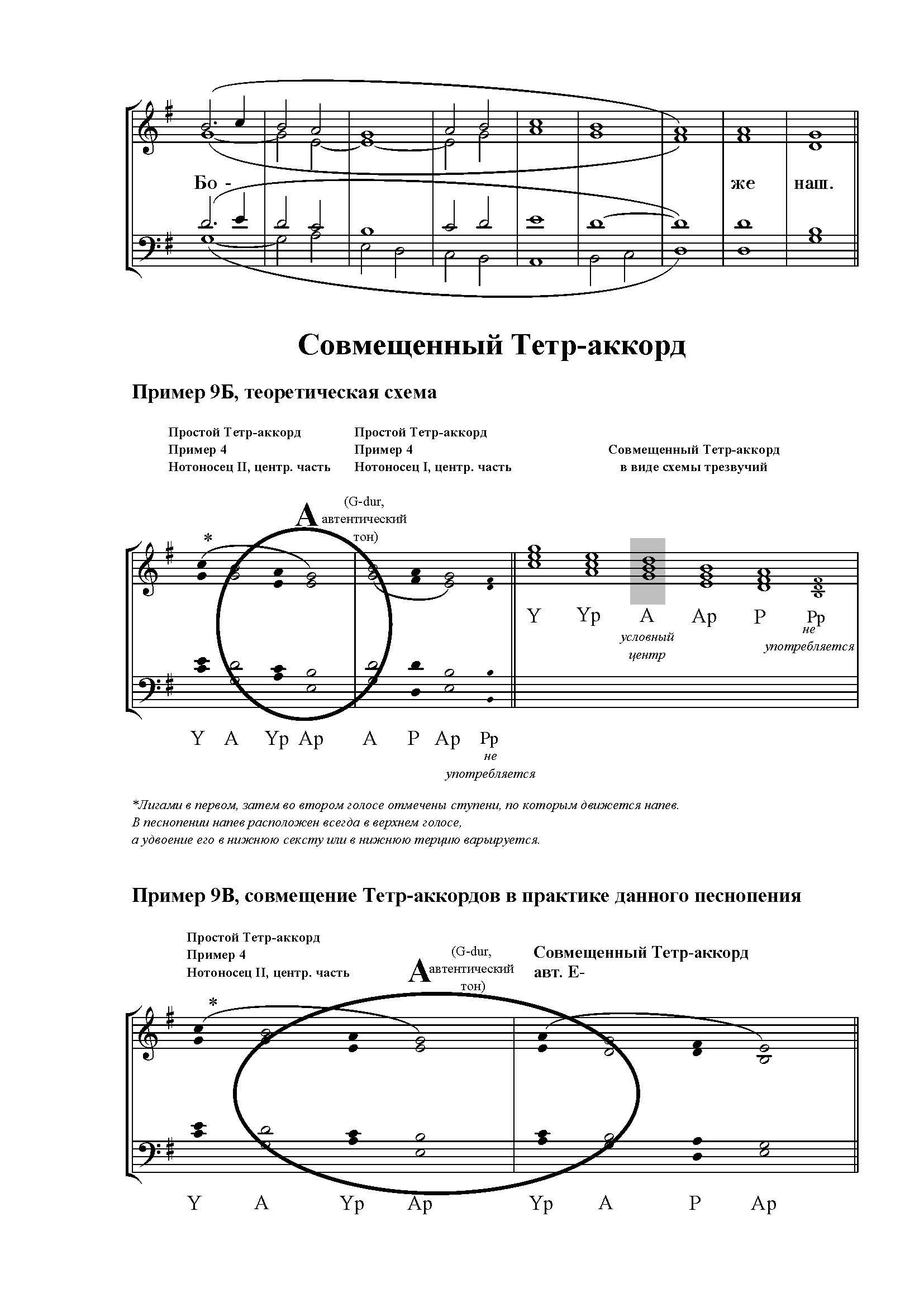 О.ФИЛИПП_ПРИМЕРЫ_8_10_Страница_3